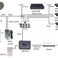 Directv Wiring Diagrams