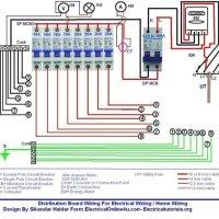 Incredible Distribution Board Wiring Diagram Pdf Wiring Diagram And Schematic Wiring Digital Resources Millslowmaporg