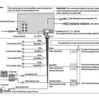 Kenwood Ddx419 Wiring Diagram