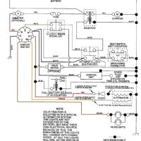 Lincoln Town Car Starter Solenoid Wiring Diagram