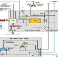 Mitsubishi Split Air Conditioner Wiring Diagram