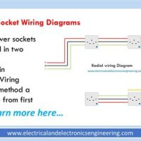Radial Mains Wiring Diagram