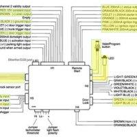 Viper 550 Esp Wiring Diagram | Wiring Schematic Diagram ... on