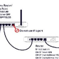 Vonage Wiring Diagram