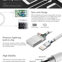 Wiring Diagram And Ipod