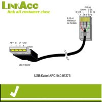 Wiring Diagram Usb To Ethernet