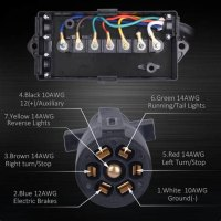 Wiring Trailer Lights 7 Way Diagram